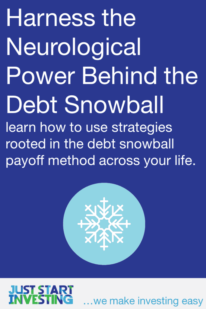Debt Snowball - Pinterest