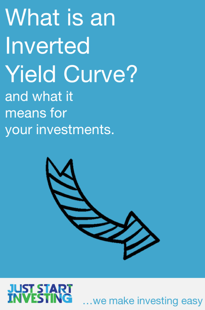 What is an Inverted Yield Curve - Pinterest