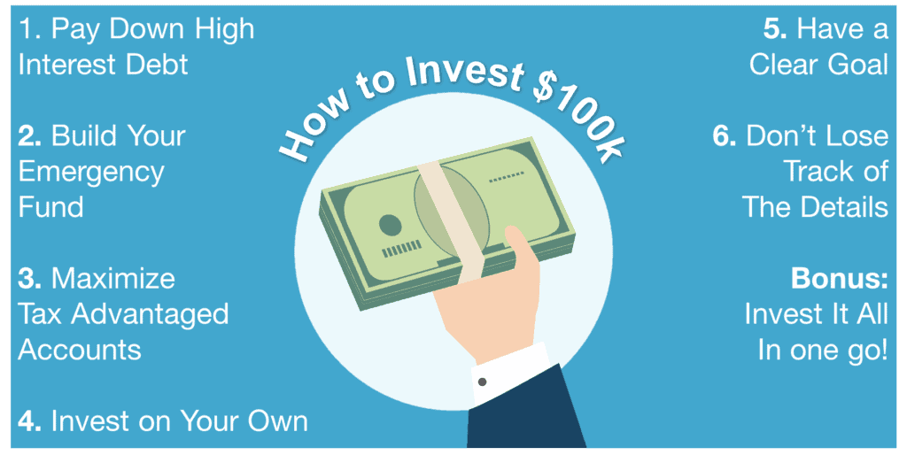 How to Invest $100k Guide