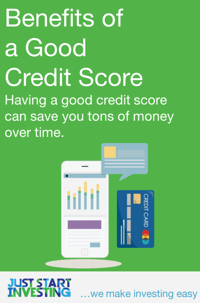 Benefits of a Good Credit Score - Feature